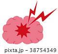 頭痛 脳 症状 38754349