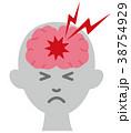 頭痛 脳 症状 顔 38754929