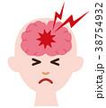 頭痛 脳 症状 顔 38754932