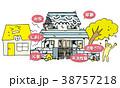 空き家 38757218