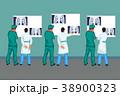外科 手術 手術中のイラスト 38900323
