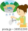 水不足 38952200