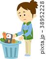 食品廃棄 38952228