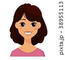 表情 表現 顔のイラスト 38955113