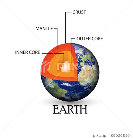 Illustration of Earth structure 39020810