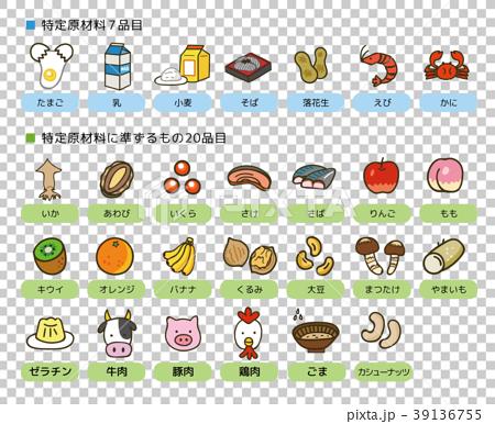 食品过敏专用原料等。插图材料27项(指定原料7项,显示推荐20项) 39136755