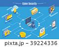 ネットワーク 通信 パスワードのイラスト 39224336