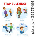 Stop bullying in the school. 4 types of bullying 39275496
