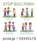 Stop bullying in the school. 4 types of bullying 39340178