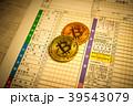 ビットコイン 39543079