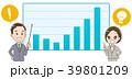 ビジネスマンとグラフ 業績のイメージイラスト 39801209