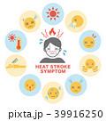 熱中症 アイコン セットのイラスト 39916250