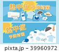 熱中症予防対策 バナー素材セット 39960972