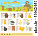 はちみつ 蜂蜜 蜜のイラスト 39982469
