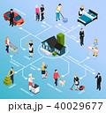 Home Staff Isometric Flowchart 40029677