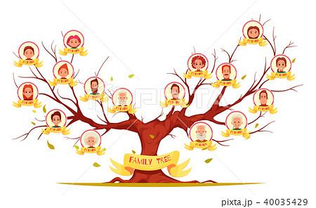family tree horizontal cartoon illustrationのイラスト素材 40035429