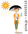 女性 若い 水分補給のイラスト 40049318