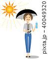女性 若い 水分補給のイラスト 40049320