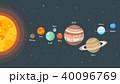 惑星 ソーラー 太陽のイラスト 40096769