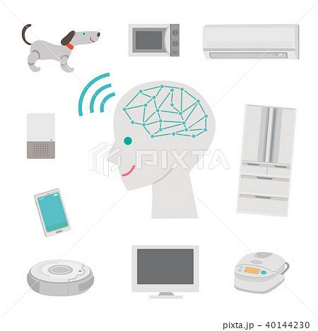 AI家電 人工知能 イラスト セット 40144230