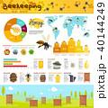 はちみつ 蜂蜜 蜜のイラスト 40144249