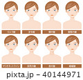種類 女性 皺のイラスト 40144971
