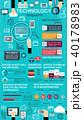 インフォグラフィック テクノロジー 技術のイラスト 40178983