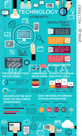 Technology infographic design with graph and chart 40178983