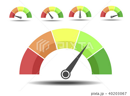 different Rating meters 40203067
