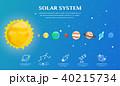 ソーラー 太陽 ベクタのイラスト 40215734
