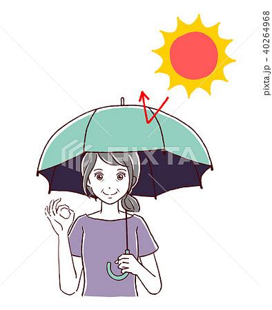日傘をさす女性 40264968