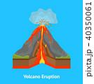 火山 マグマ 溶岩のイラスト 40350061