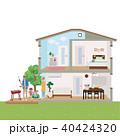 断面図 家族 断面のイラスト 40424320