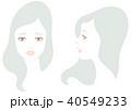 女性の顔 悩み セット 40549233