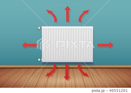 Metal Heating radiator in room 40551201