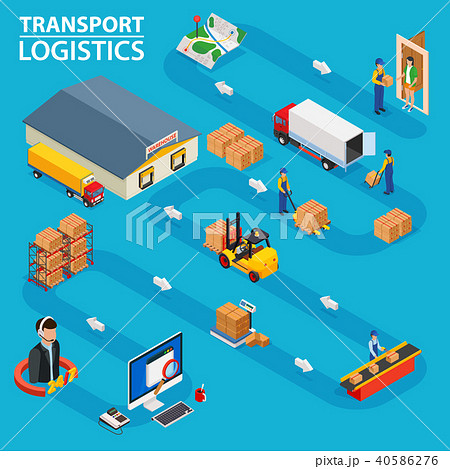 transport logistics shows the order processing のイラスト素材