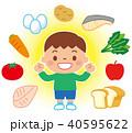 栄養バランスと子供 40595622