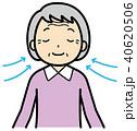 深呼吸 呼吸法 鼻呼吸のイラスト 40620506