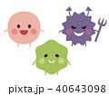 腸内細菌(善玉菌・悪玉菌・日和見菌)のイラスト 40643098