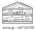 IOT スマートホーム IOT家電のイラスト 40726709