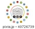 IOT IOT家電 デバイスのイラスト 40726739
