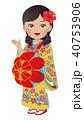 沖縄 琉球 衣装 女性 案内 40753906