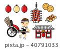 東京 40791033