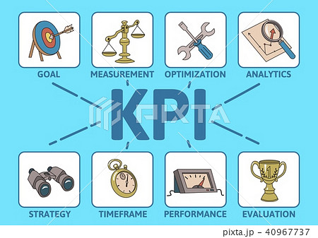 KPI concept with keywards and icons. Key Performance Indicator table. Colored line vector 40967737