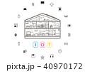 IOT スマートホーム スマートハウスのイラスト 40970172
