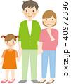 家族3人 40972396