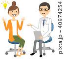 医者 診察 問診のイラスト 40974254
