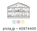 IOT スマートホーム スマートハウスのイラスト 40974400