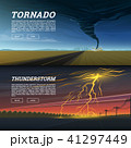 Set of natural disaster or cataclysms. Catastrophe and crisis Background. Realistic Tornado or storm 41297449