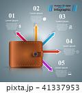 お財布 サイフ 財布のイラスト 41337953